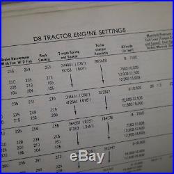 CAT Caterpillar Diesel Engine Rack Setting Chart Service Manual tractor crawler
