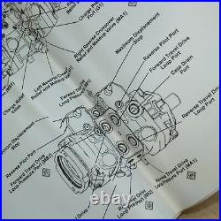 CATERPILLAR 268B Skid steer Loader Hydraulic Schematic Manual service shop
