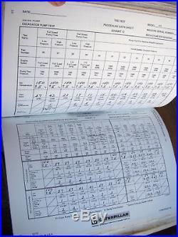 Cat Caterpillar 225 Excavator Service Shop Repair Book Manual S/n 51u 61x #554